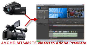 Import AVCHD MTS/M2TS videos to Adobe Premiere