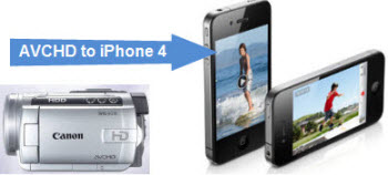 enjoy AVCHD videos on iPhone 4 with ease