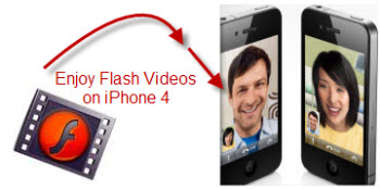 Enjoy Flash videos on apple iphone 4, play flv videos on iPhone 4